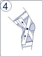Тейпирование колена, техника тейпирования колена, Pharmacels, шаг 4