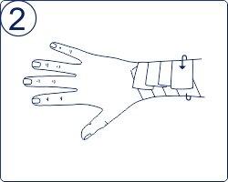 Техника тейпирования запястья, техника тейпирования запястья, Pharmacels, вариант 1 шаг 2