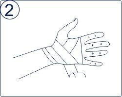 Техника тейпирования запястья, техника тейпирования запястья, Pharmacels, вариант 2 шаг 2